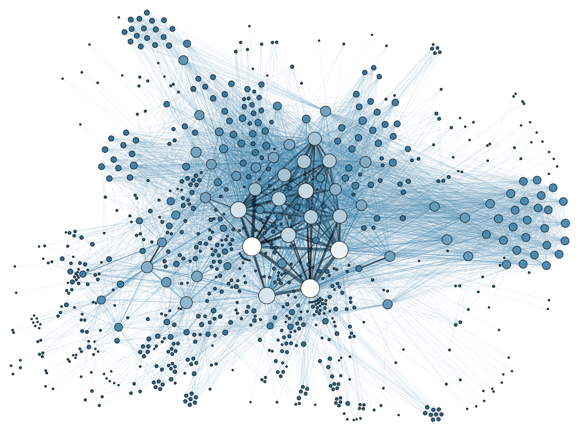 Social_Network_Analysis_Visualization[1]